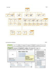 SITEMAP and WIREFRAMES: Develop sitemap and wireframes based on updated findings and objectives